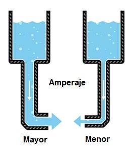 Ampmoreless